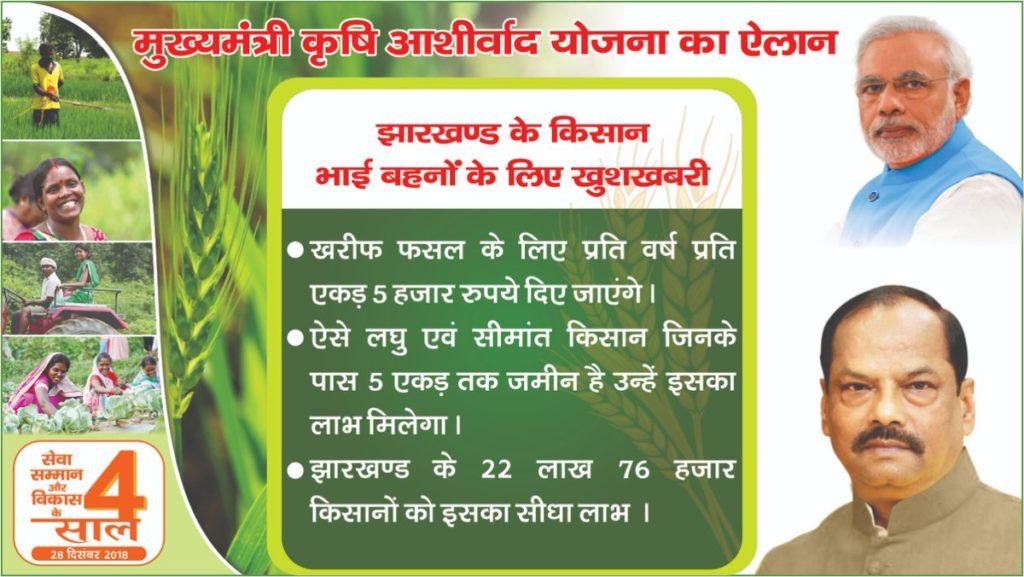 Mukhyamantri Krishi Ashirwad Yojana- Jharkhand Farmers Get Rs. 5000 Per Acre