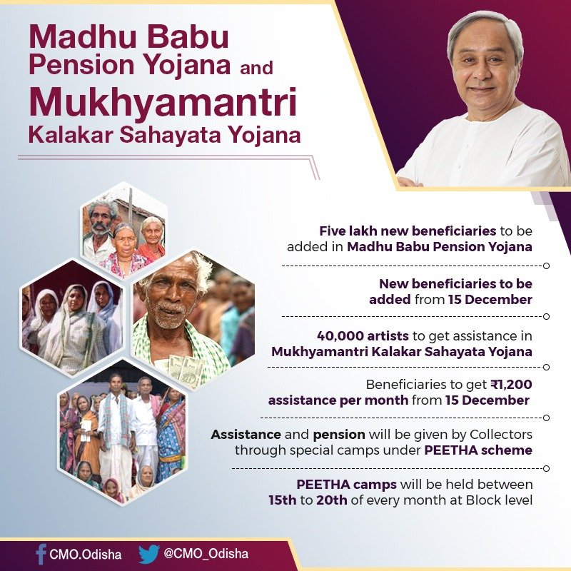 Mukhyamantri Kalakar Sahayata Yojana-Included 40000 New Beneficiary