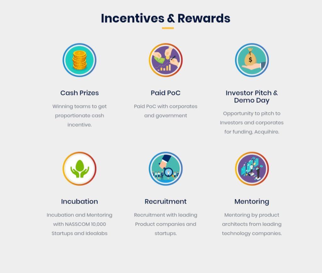 MakeinAP initiative details