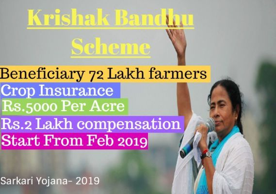 Krishak Bandhu Scheme- Wb Farmers Insurance, Aid & Rs.2 Lakh Compensation