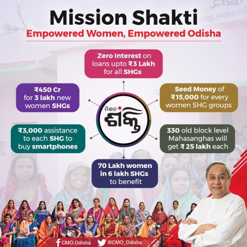 Mission Shakti Odisha –Zero Percent Interest Loan Up To Rs 3 Lakh for SHG Women