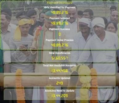 [Phase 2] Annadata Sukhibhava Second List Farmer Name & District Wise