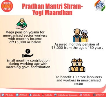 Budget 2019 Highlights- Tax Rebate, PM Kisan Samman Nidhi & Pension Scheme