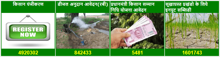 [Bihar] Kisan Samman Nidhi Registration |Apply Online/Registration@dbtagriculture.bihar.gov.in