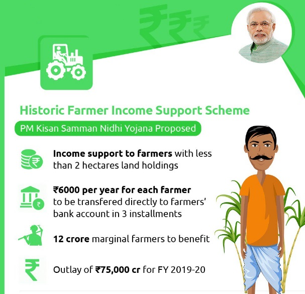 PM Kisan Samman Nidhi | Rs 6000 Direct Income Support Scheme Registration