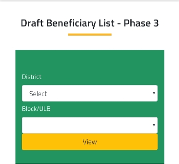 Green Beneficiary KALIA Yojana