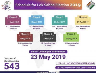 [Schedule] Lok Sabha Election Dates 2019 - Phase Wise, Constituency Wise Election Dates