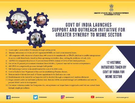 MSME Schemes- Benefits, Factors, Eligibility & Registration Process