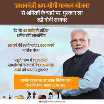 [Apply] PM Shram Yogi Maandhan Yojana Registration- PMSYM Start Date & Online Portal