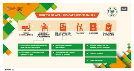 List] PM Ayushman Bharat Yojana | PMJAY Hospital List