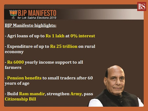 BJP Manifesto 2019- Sankalp Patra Highlights | BJP Manifesto PDF