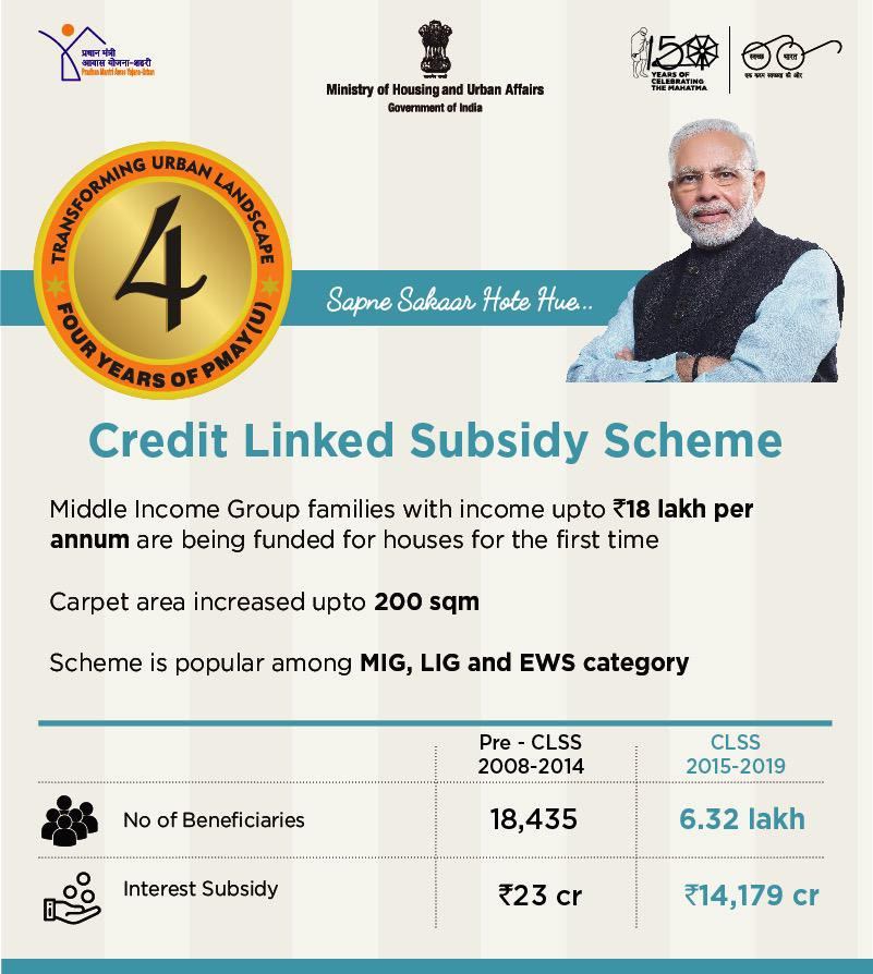 CLSS Scheme for MIG,LIG and EWS Category