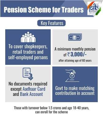Apply Online PM Pension Scheme For Traders