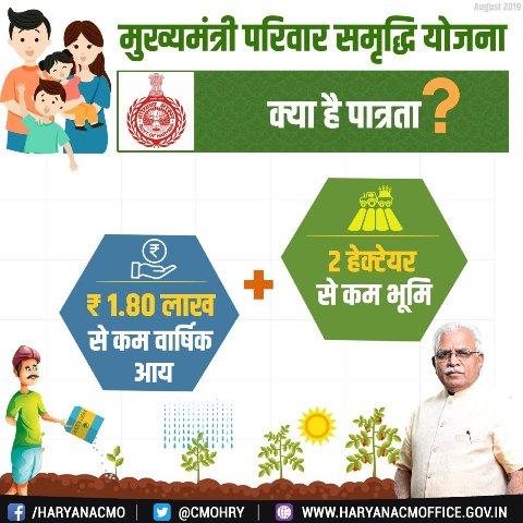 cm-psy.haryana.gov.in