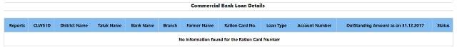 Karnataka Crop Loan Waiver Status