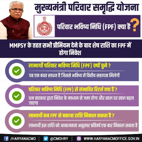 What is MMPSY 2019