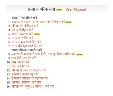 Know MP SSSM Portal