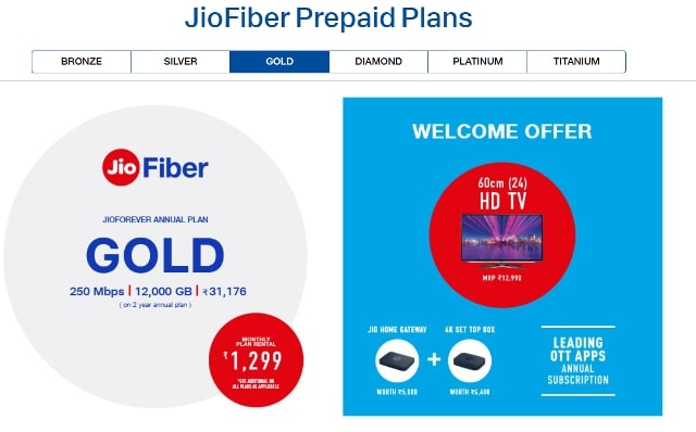 Jio Fiber Prepaid Plans