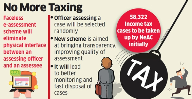 Income Tax Faceless e-Assessment Scheme