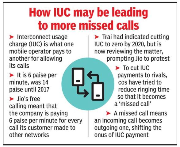 Reliance JIO New Call Plans
