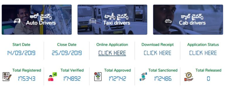 Taxi Driver Scheme All Details