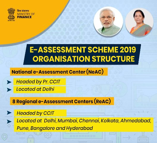 Faceless e-Assessment Scheme