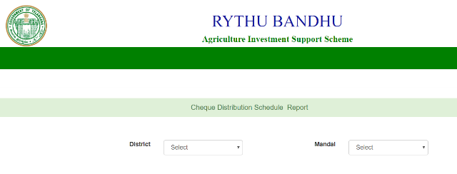 Rythu Bandhu Report