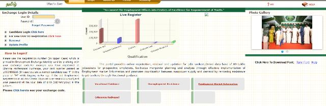 Tnvelaivaaippu Employment Exchange