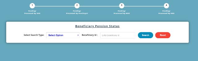 SSPMIS Pension Status