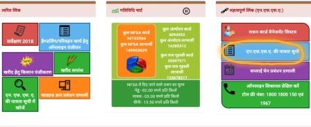 [Download] New UP Ration Card List 2020 - उत्तर प्रदेश राशन कार्ड सूची