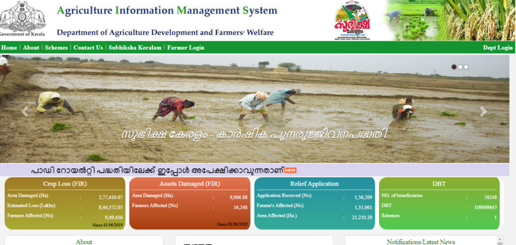 Subhiksha Keralam Official Website