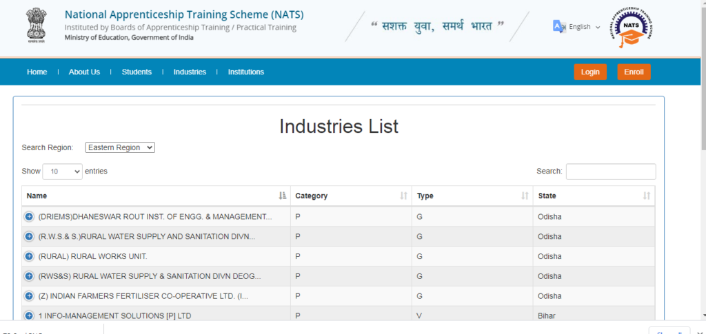 Industries List
