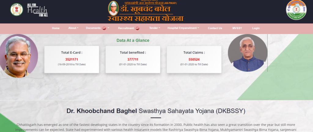 Khubchand Baghel Swasthya Sahayata 2021 Yojana