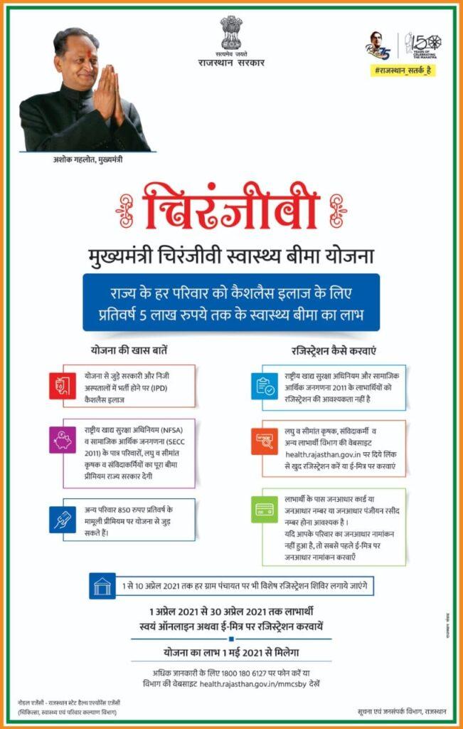 मुख्यमंत्री चिरंजीवी स्वास्थ्य बीमा योजना